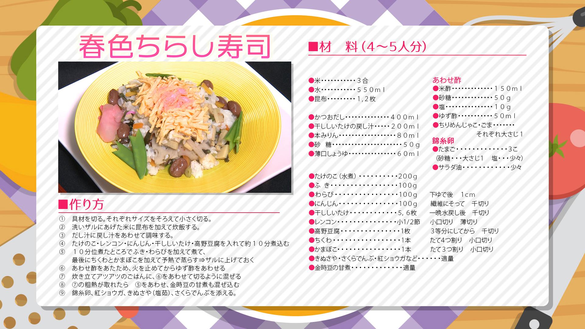 4月1週目レシピ