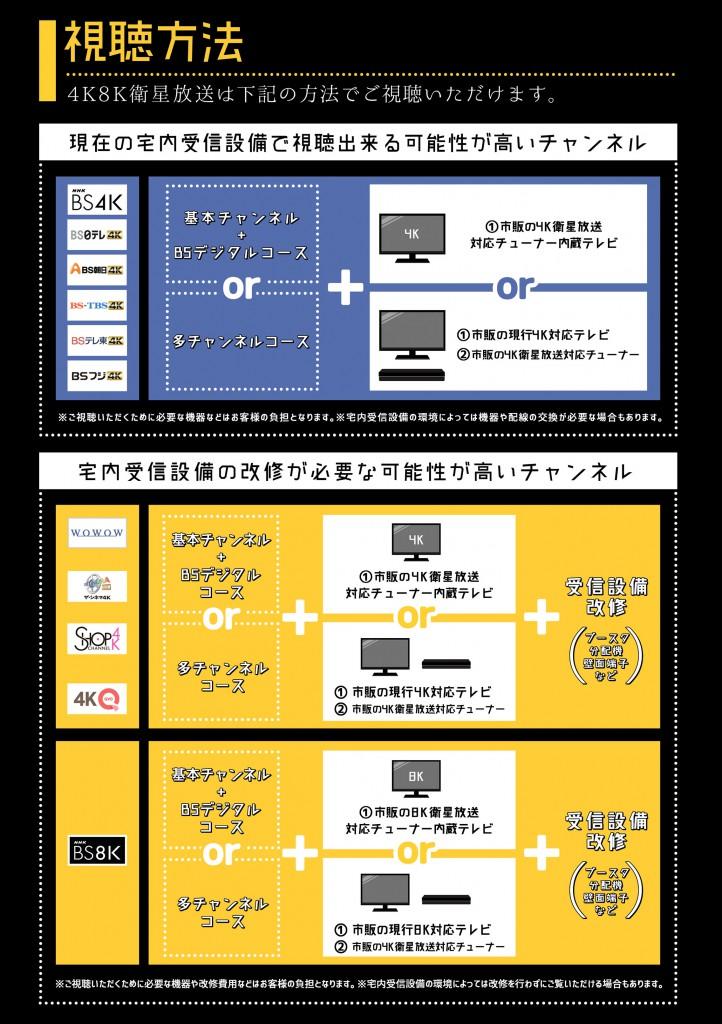 【中面右web用】新衛星放送ガイド