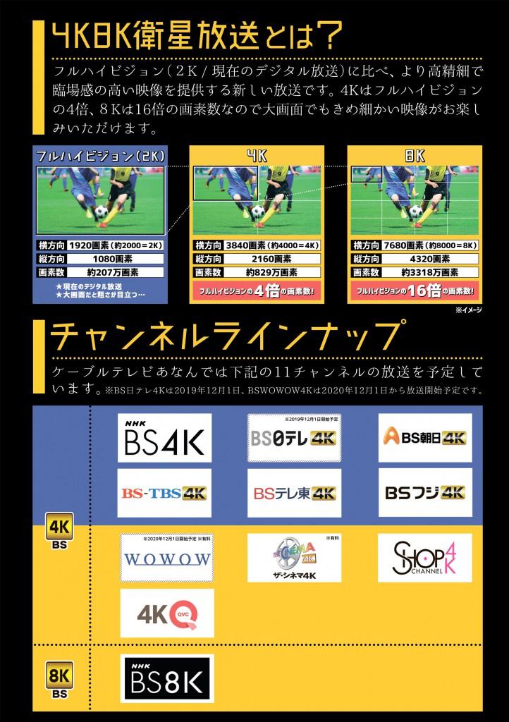 【中面左web用】新衛星放送ガイド