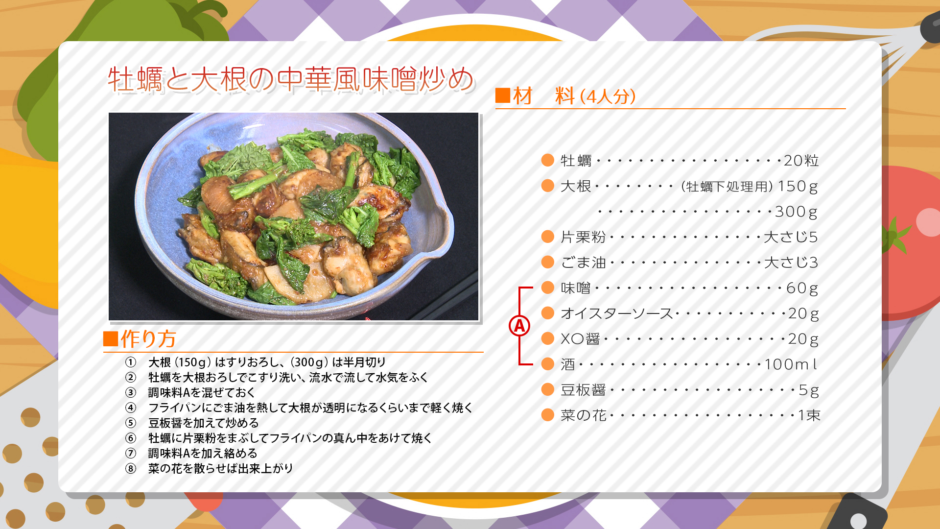 """""""2月3週目レシピ"""""""