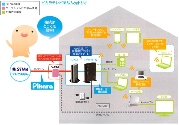 ケーブル テレビ 阿南 県南てれび - KENNAN.TV Web